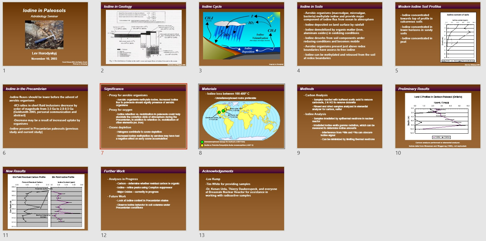 Set of 13 slides showing one title slide, four background slides, two hypothesis and significant slides, two methods slides, two results slides, then skipping all analysis and ending with a conclusion slide and acknowledgement slide